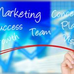Top 22 Marketing Manager Resume Objective Examples to Use